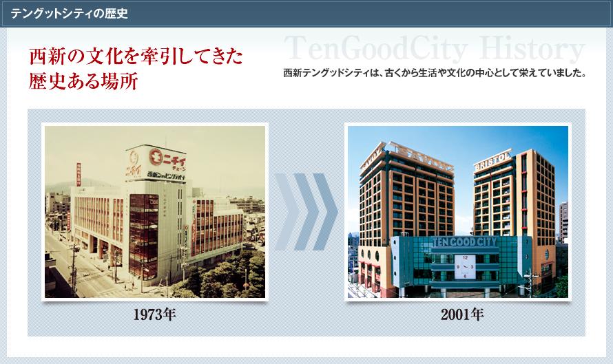 テングッドシティの歴史